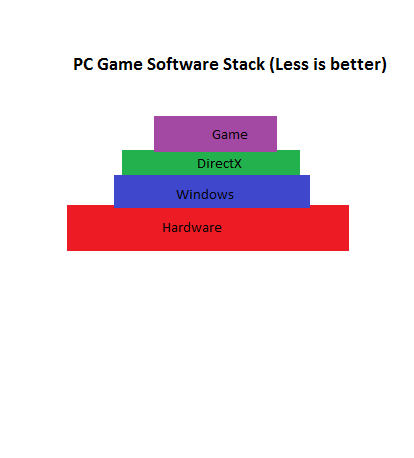 Going Live-pc-stack-png